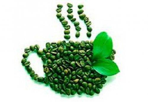 Photo of Зеленый чай может вредить печени и почкам
