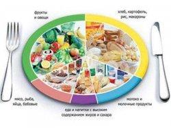 Photo of Некоторые мифы о правильном питании