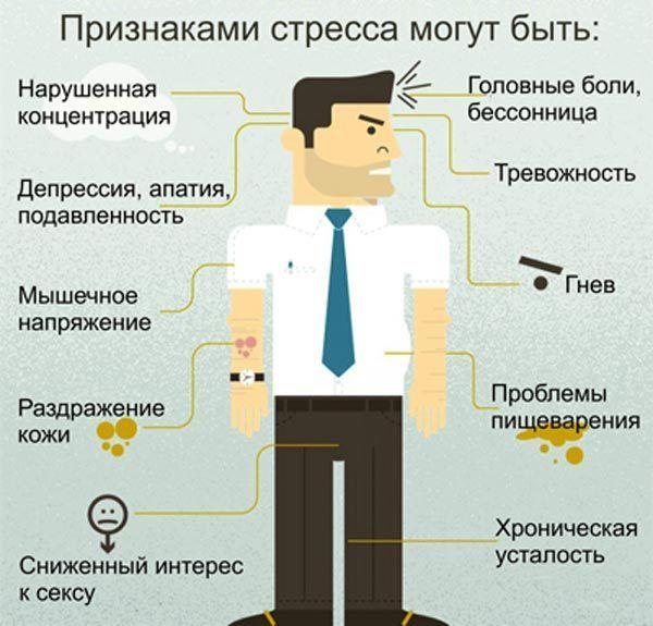 Photo of Как избавиться от переживаний и стресса: советы, методы